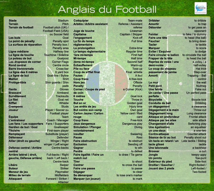 anglais du sport   rugby   u00e9quitation  football