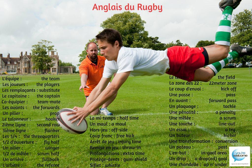 Vocabulaire du rugby en anglais 1
